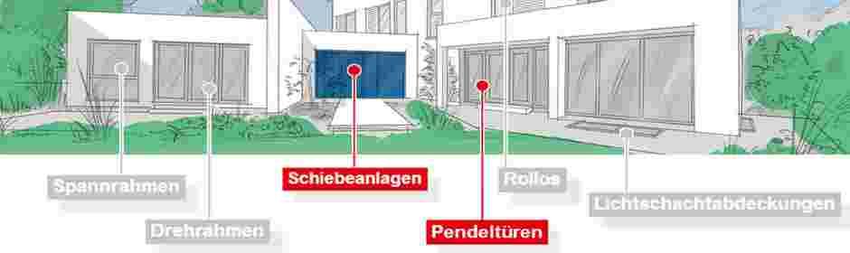 Insektenschutz und Fliegengitter von Proflytec für Nürnberg und Umgebung